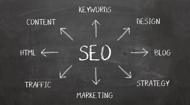 best nashville seo firm